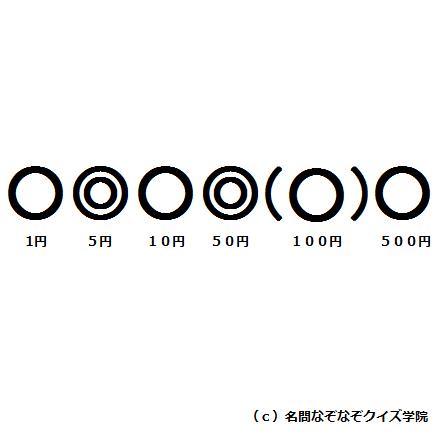Q231 一重丸と二重丸
