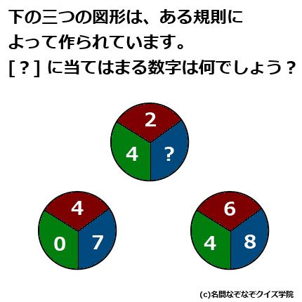 Q314 3つの円