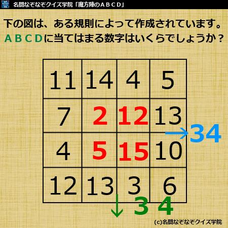 Q319 魔方陣のABCD