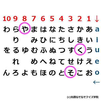 Q315 8a2u3o2u