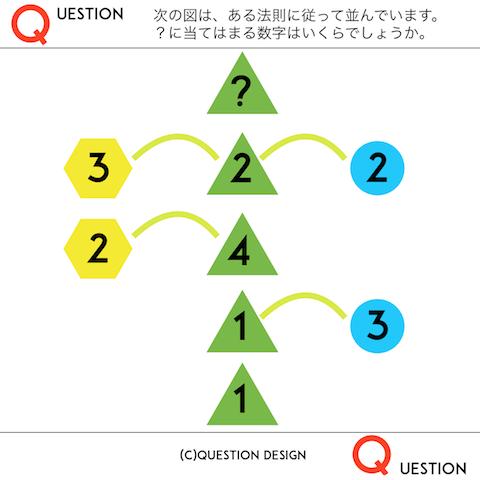 Q385 算数の木